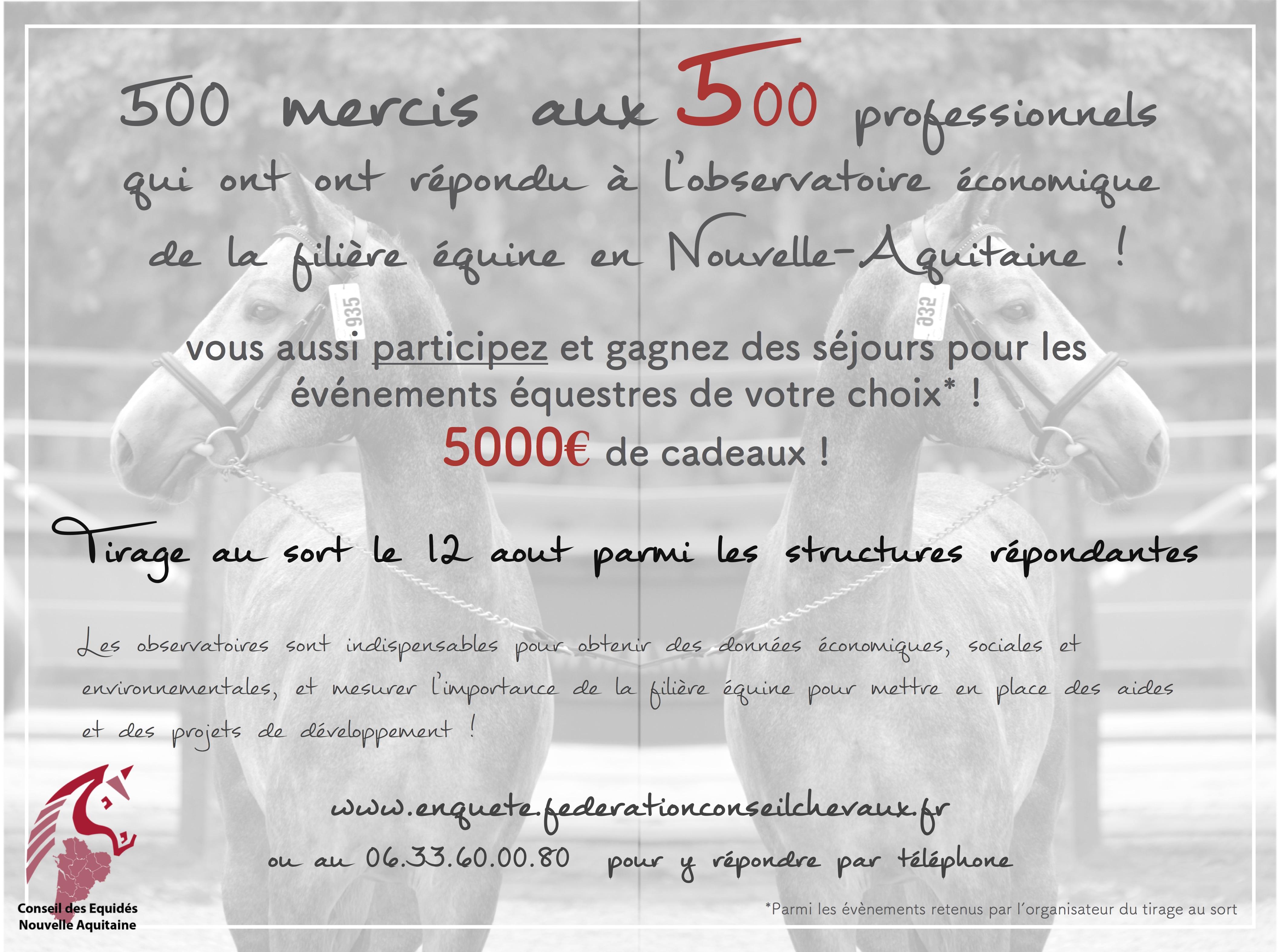 Observatoire Economique Nouvelle Aquitaine